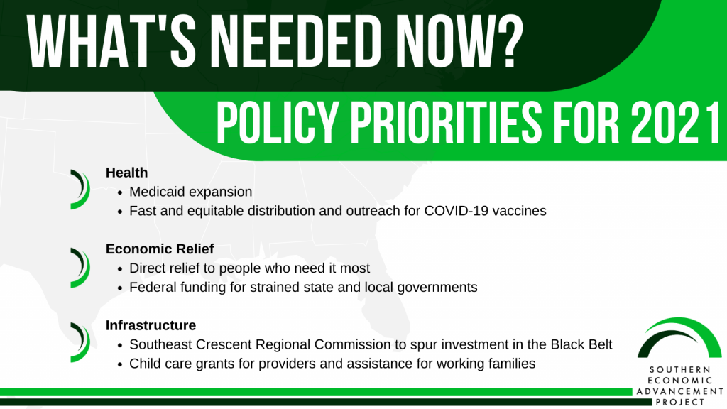 SEAP Policy Priorities